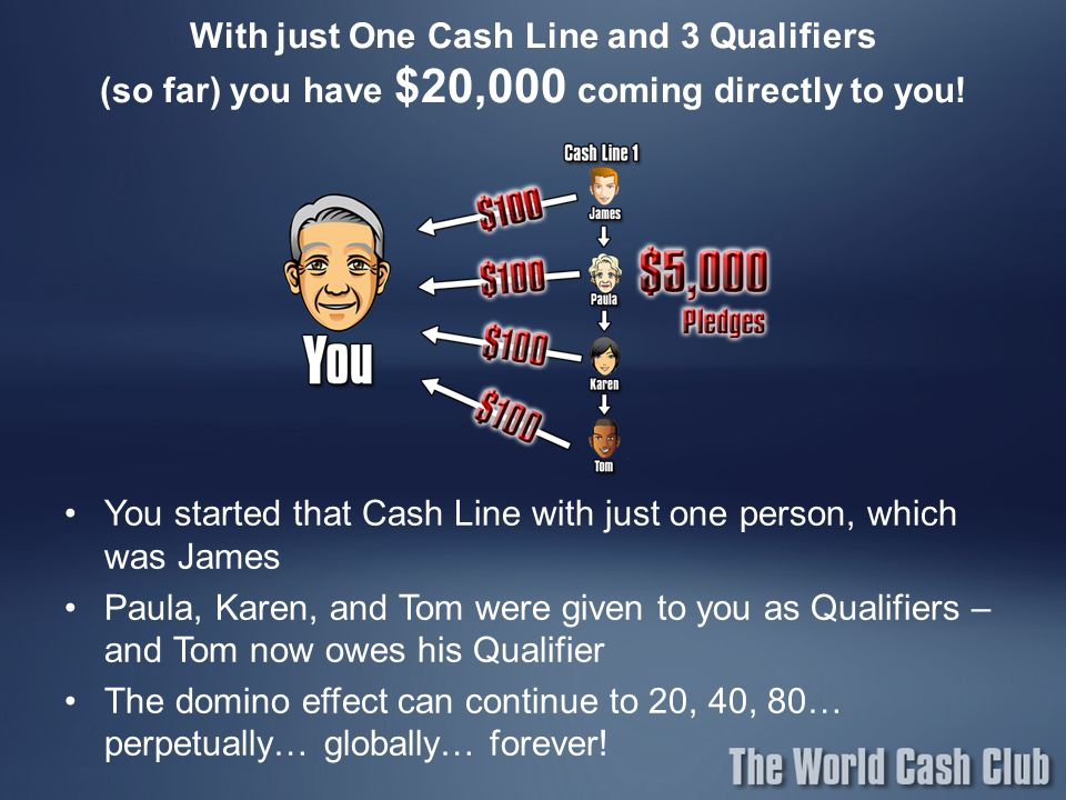 With just One Cash Line and 3 Qualifiers (so far) you have $20,000 coming directly to you!