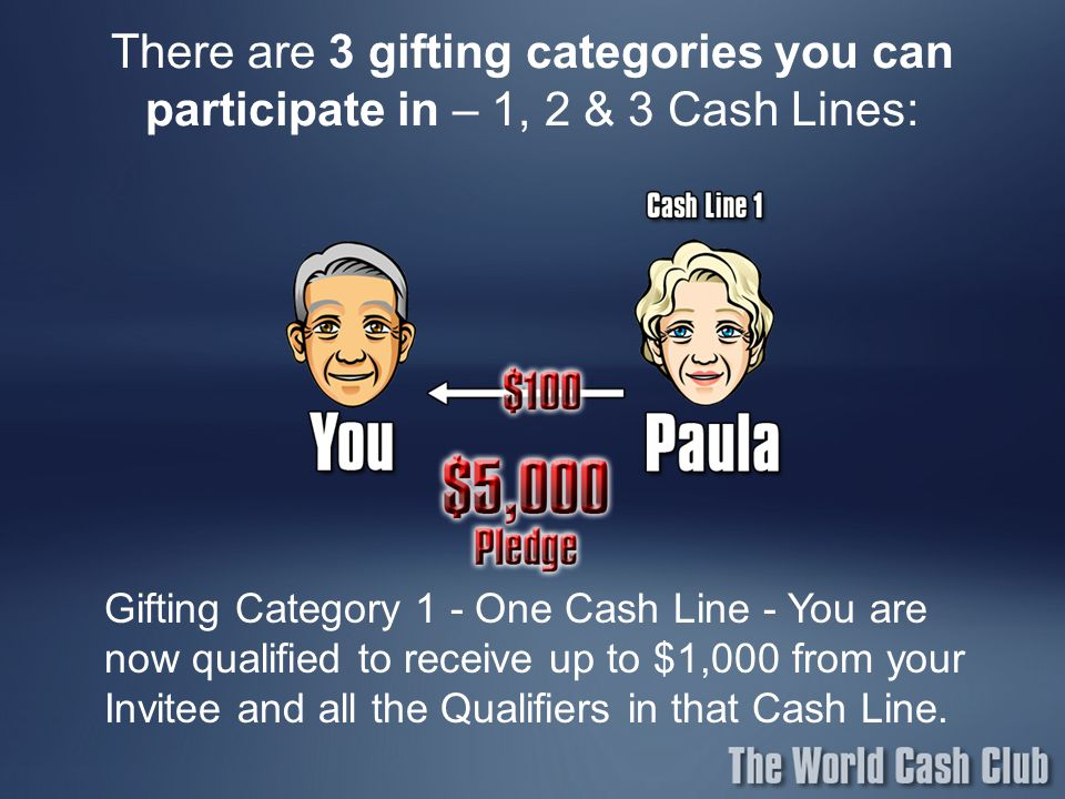 There are 3 gifting categories you can participate in – 1, 2 & 3 Cash Lines: