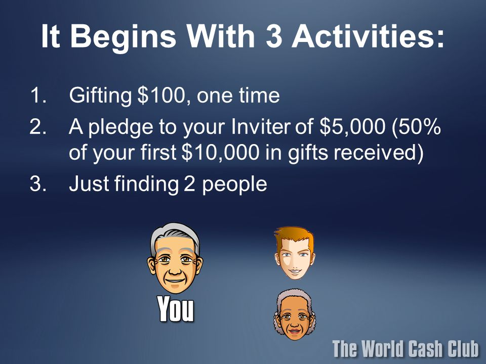 It Begins With 3 Activities: