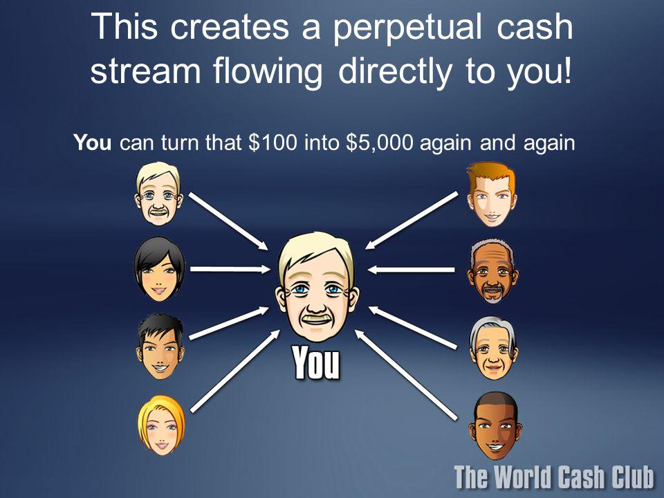 This creates a perpetual cash stream flowing directly to you!