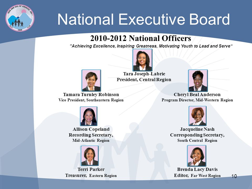 National Executive Board