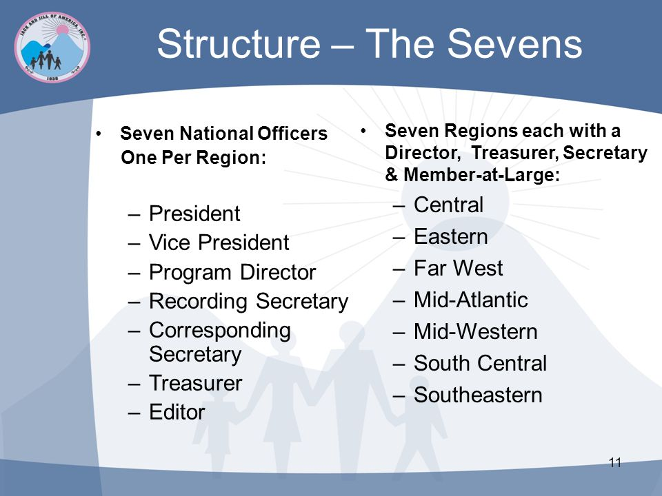Structure – The Sevens Central President Eastern Vice President