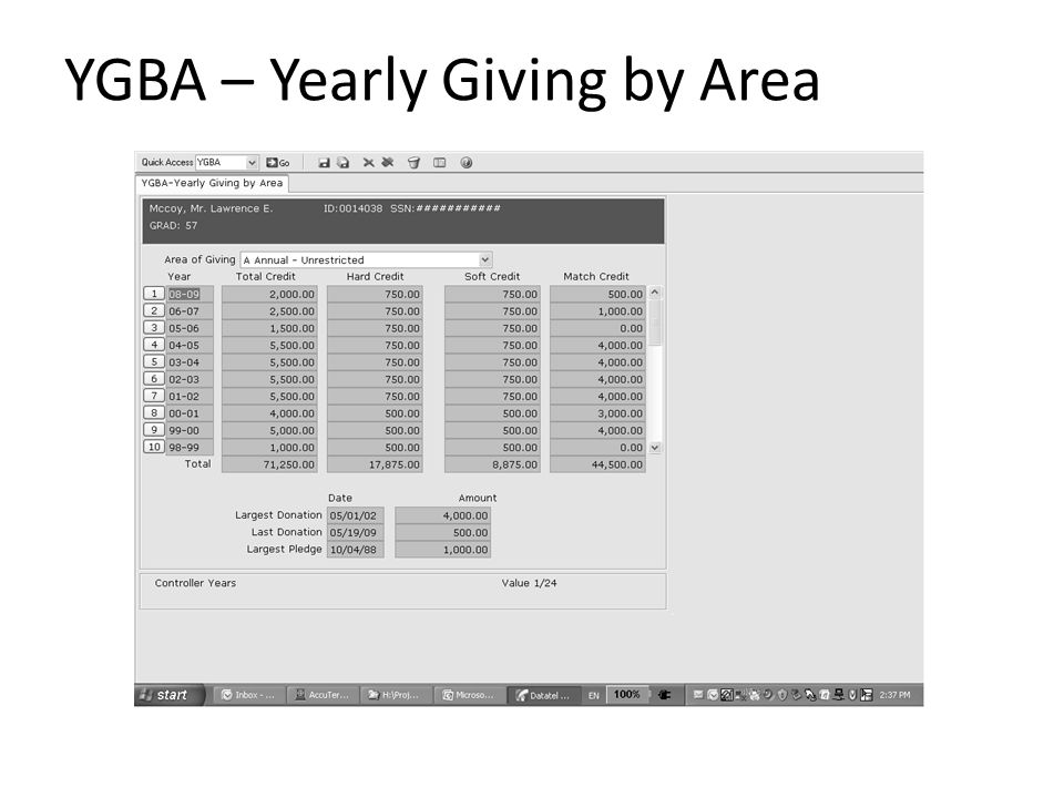 YGBA – Yearly Giving by Area