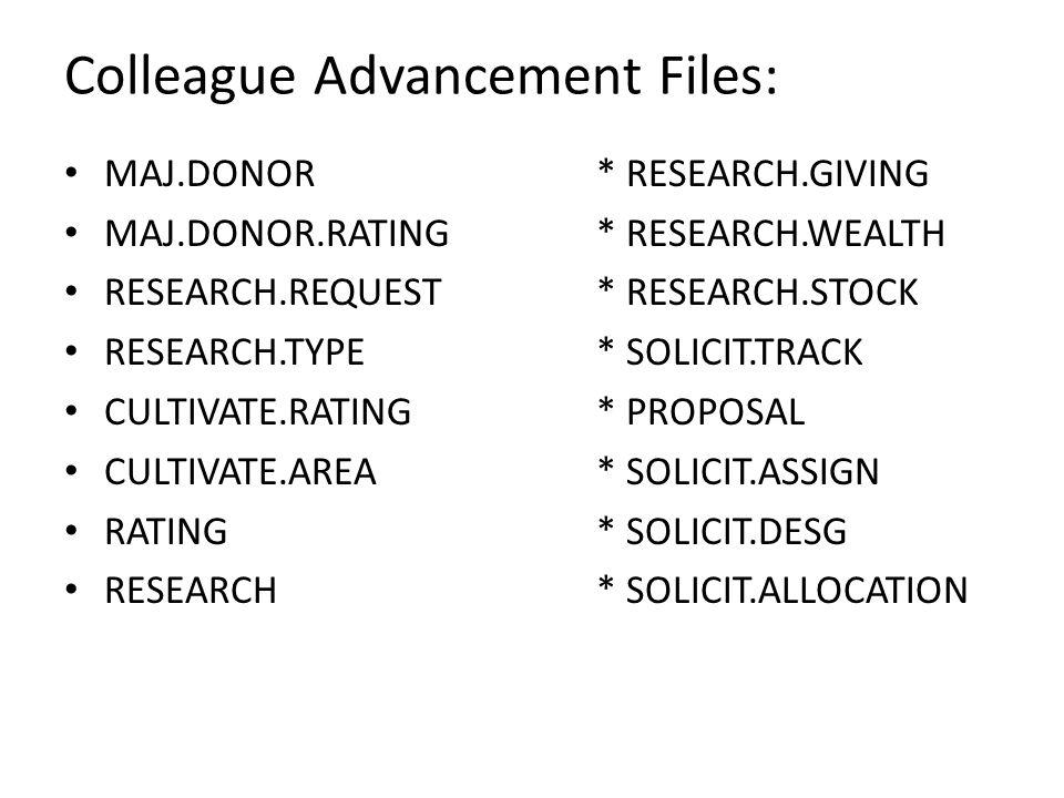 Colleague Advancement Files: