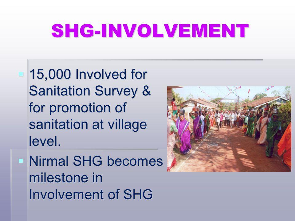 SHG-INVOLVEMENT 15,000 Involved for Sanitation Survey & for promotion of sanitation at village level.