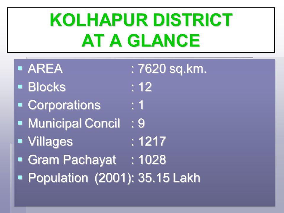 KOLHAPUR DISTRICT AT A GLANCE