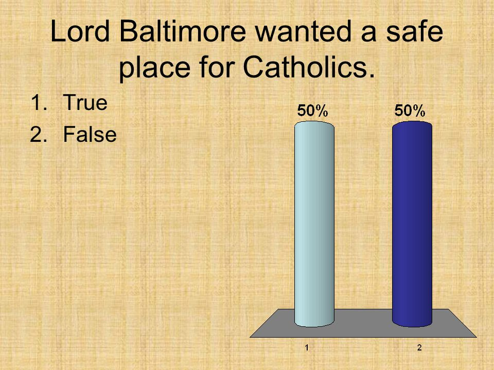 Lord Baltimore wanted a safe place for Catholics.