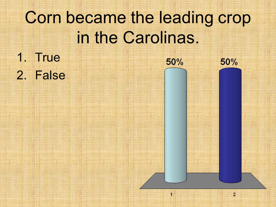 Corn became the leading crop in the Carolinas.