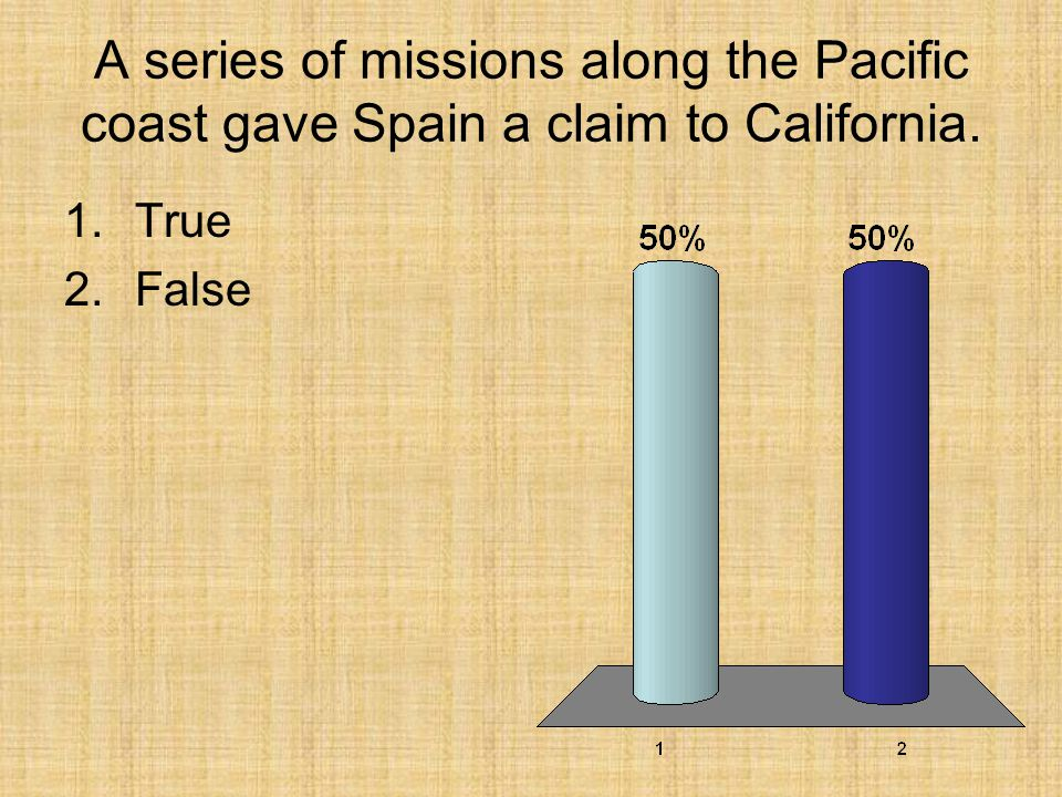 A series of missions along the Pacific coast gave Spain a claim to California.