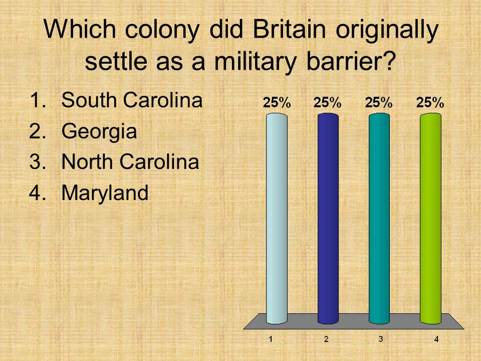 Which colony did Britain originally settle as a military barrier