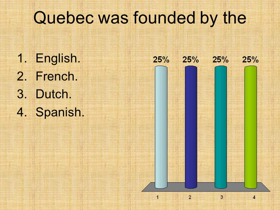Quebec was founded by the