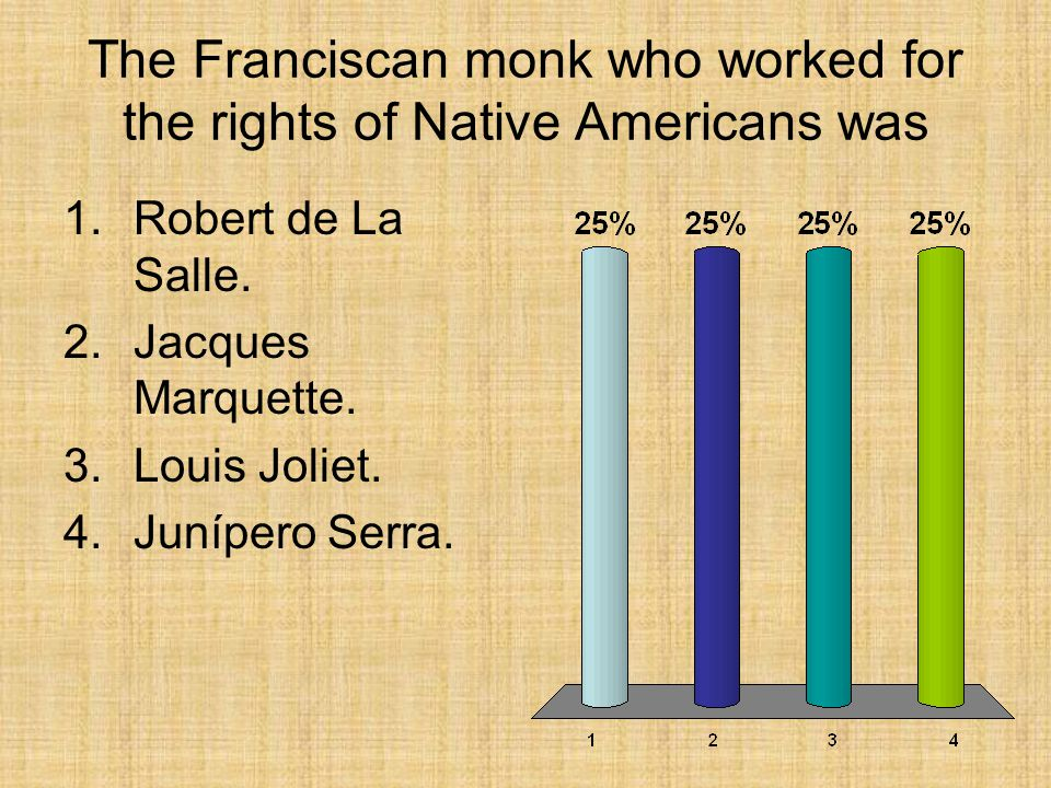 The Franciscan monk who worked for the rights of Native Americans was