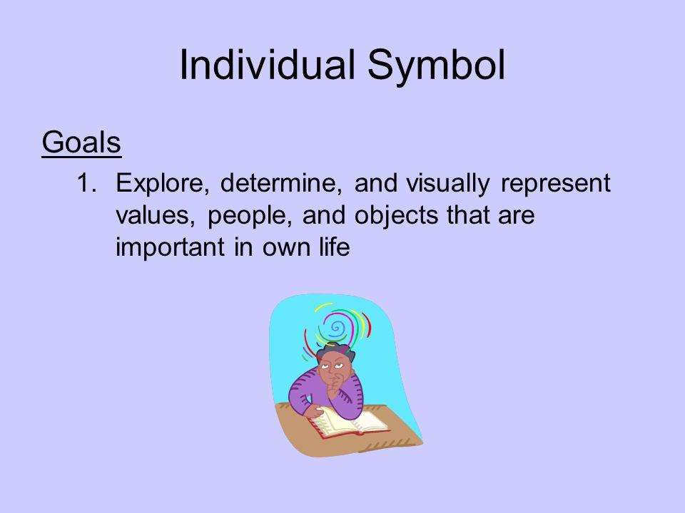 Individual Symbol Goals