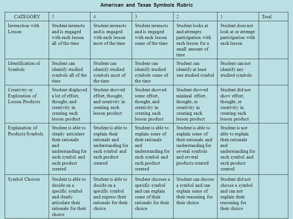 American and Texas Symbols Rubric