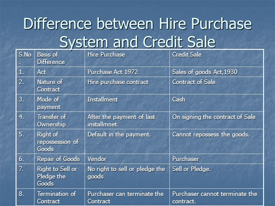 Difference between Hire Purchase System and Credit Sale