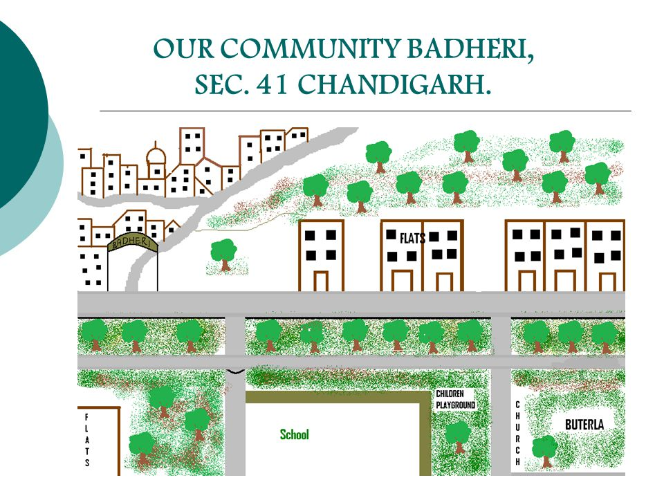 OUR COMMUNITY BADHERI, SEC. 41 CHANDIGARH.