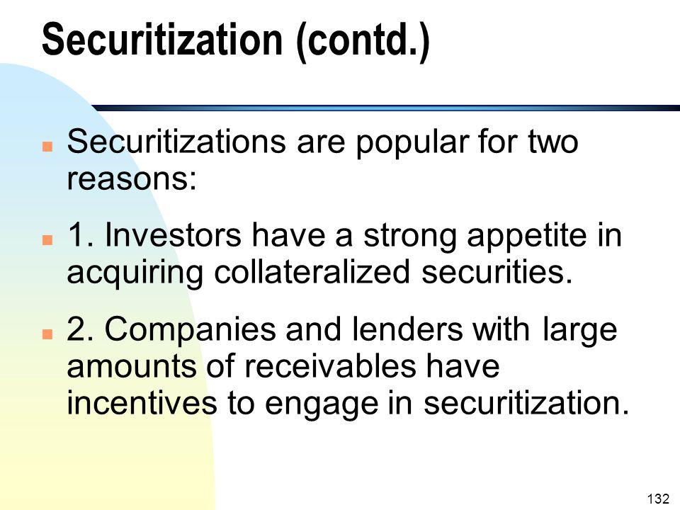Securitization (contd.)