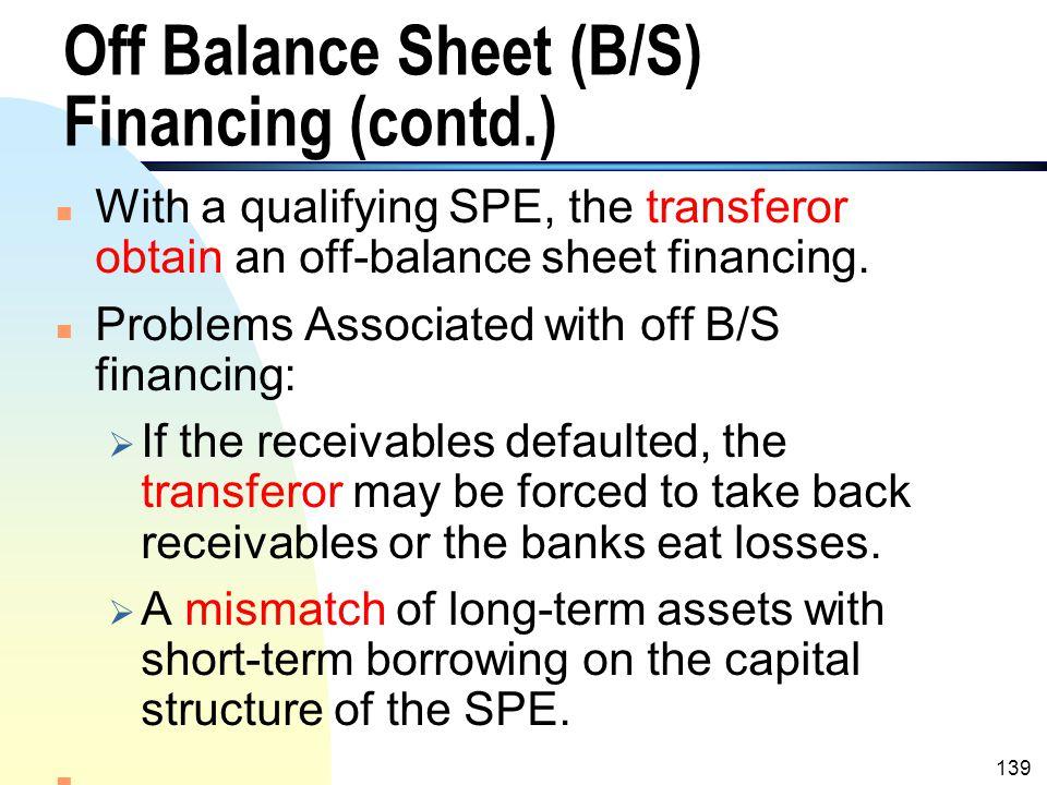 Off Balance Sheet (B/S) Financing (contd.)
