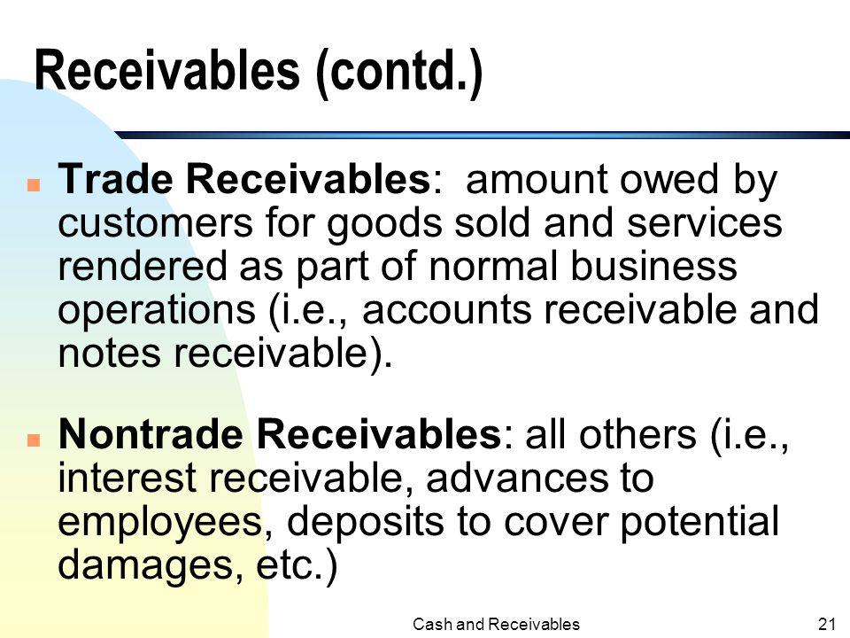 Receivables (contd.)