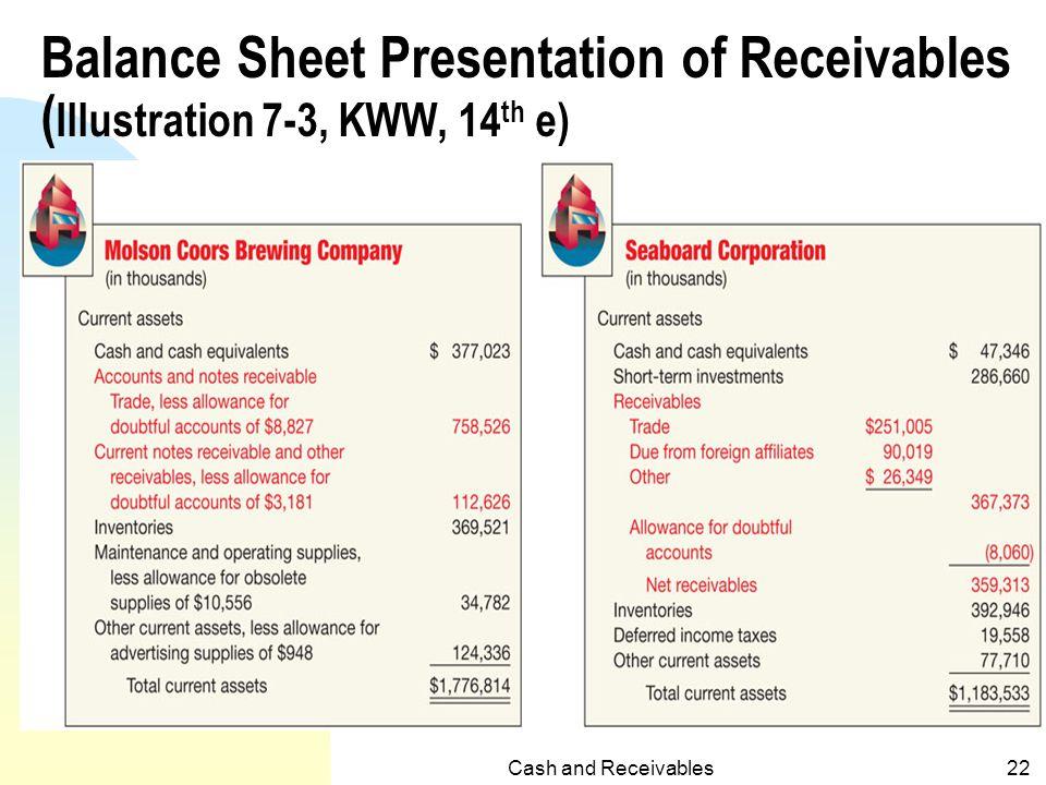 Balance Sheet Presentation of Receivables (Illustration 7-3, KWW, 14th e)