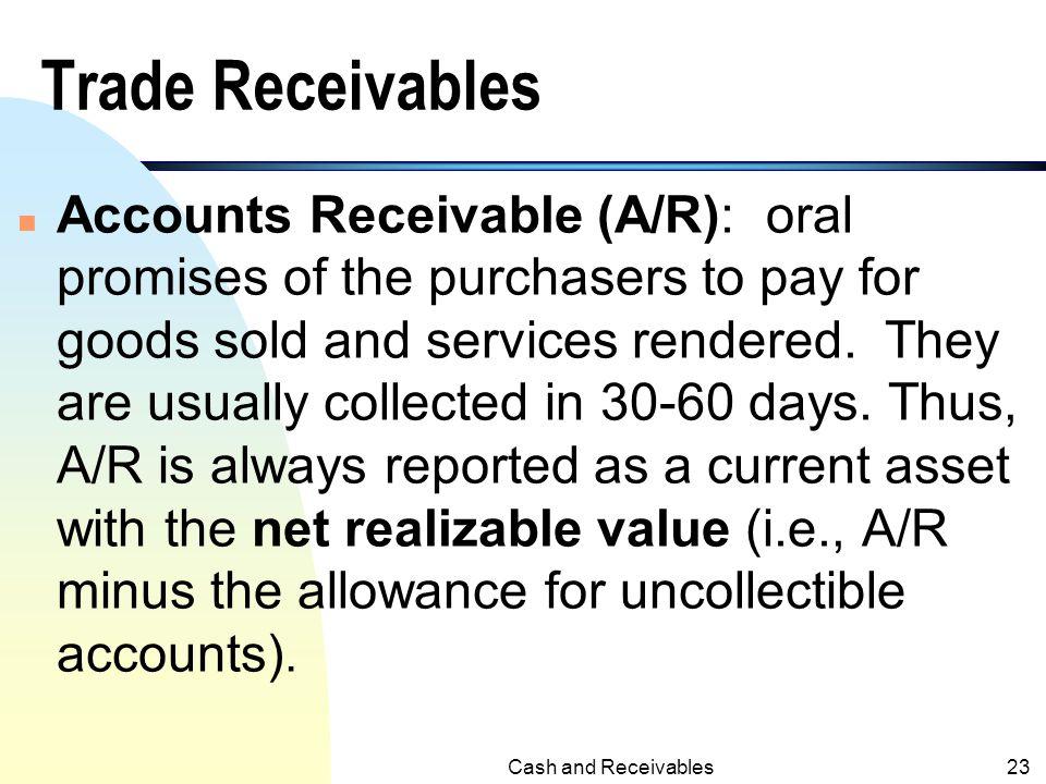 Trade Receivables