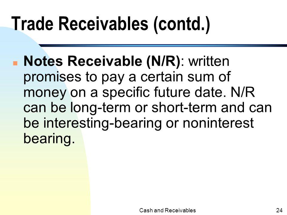Trade Receivables (contd.)