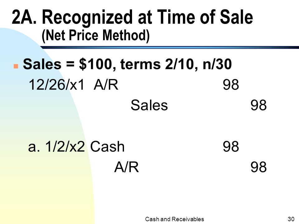 2A. Recognized at Time of Sale (Net Price Method)