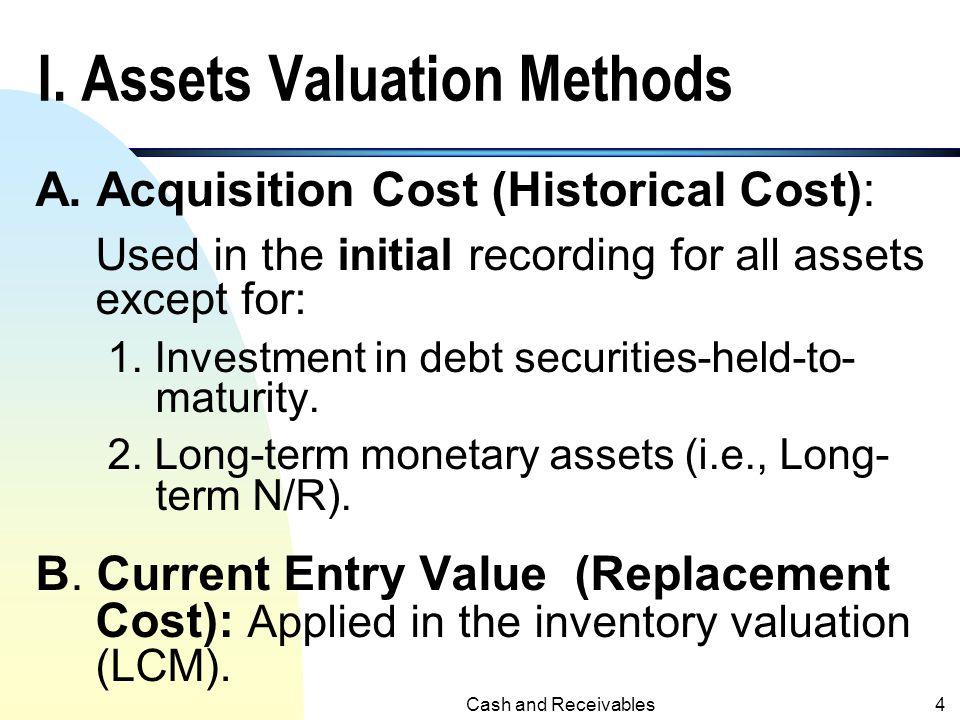 I. Assets Valuation Methods