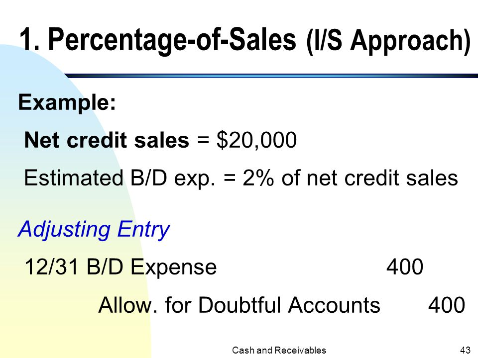 1. Percentage-of-Sales (I/S Approach)