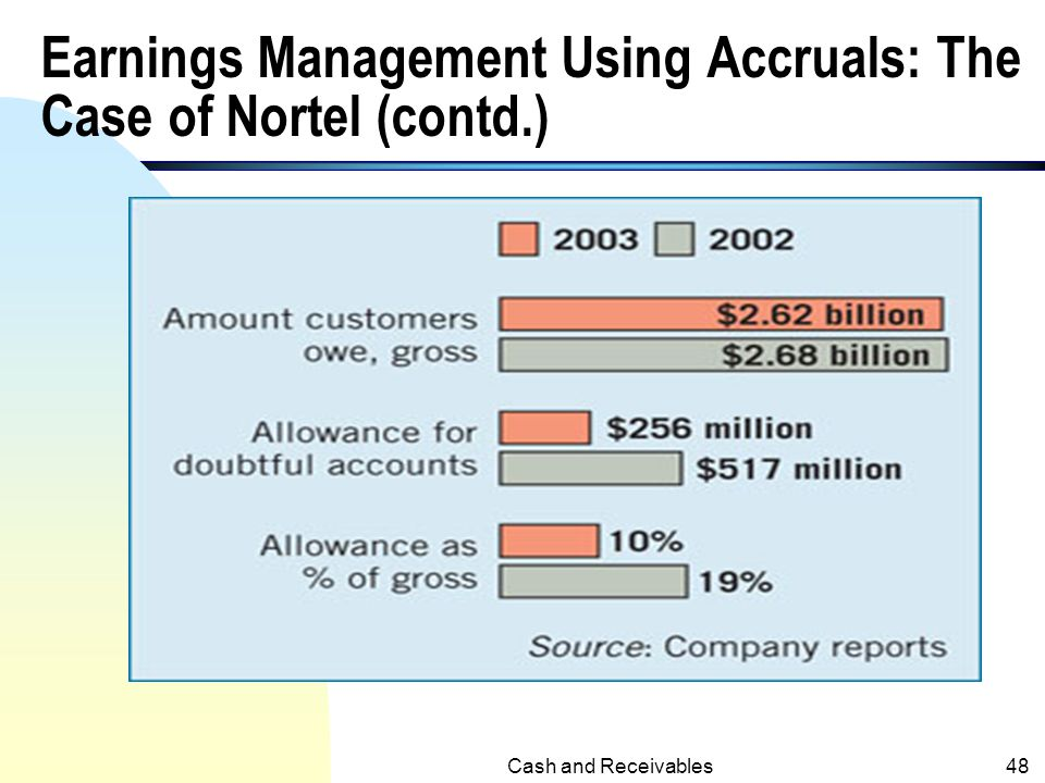 Earnings Management Using Accruals: The Case of Nortel (contd.)