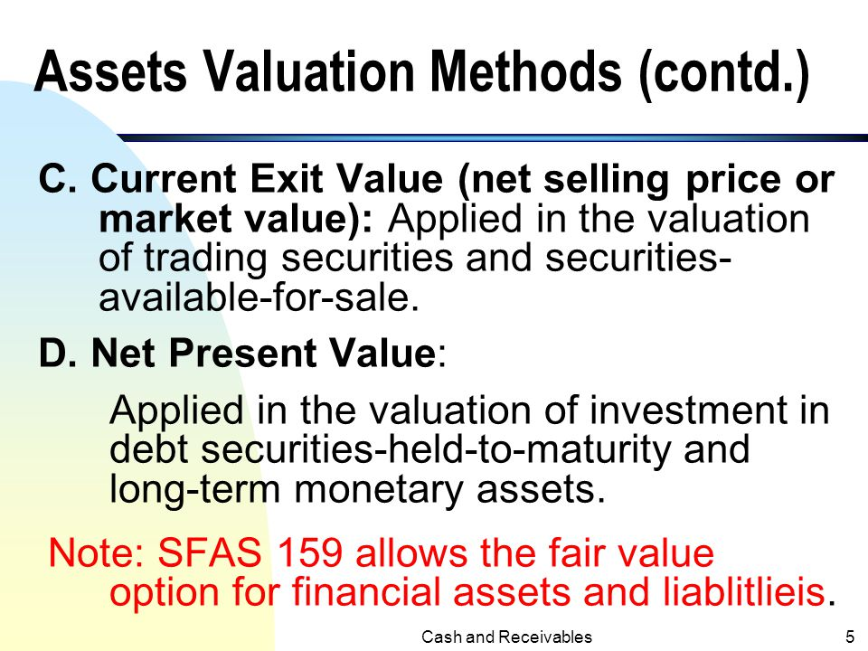 Assets Valuation Methods (contd.)