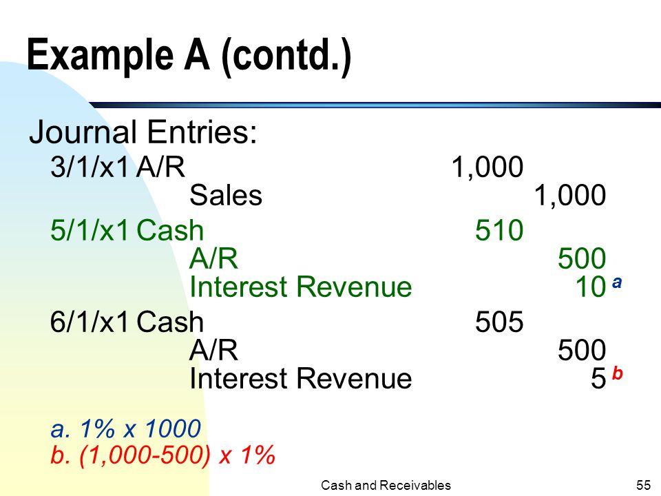 Example A (contd.) Journal Entries: 3/1/x1 A/R 1,000 Sales 1,000