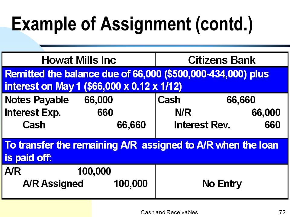 Example of Assignment (contd.)