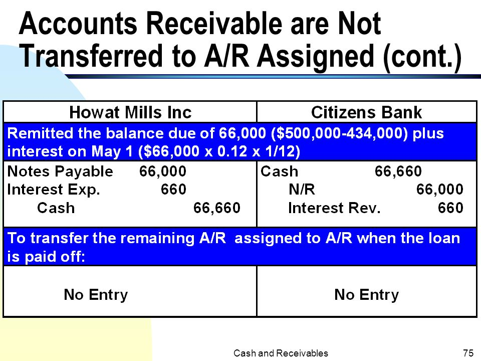Accounts Receivable are Not Transferred to A/R Assigned (cont.)