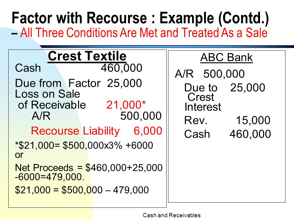 Factor with Recourse : Example (Contd