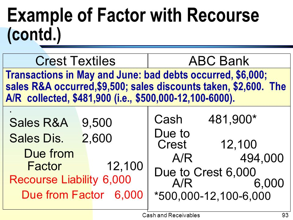 Example of Factor with Recourse (contd.)