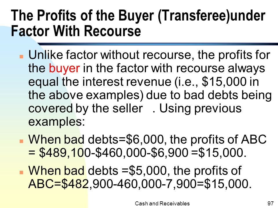 The Profits of the Buyer (Transferee)under Factor With Recourse