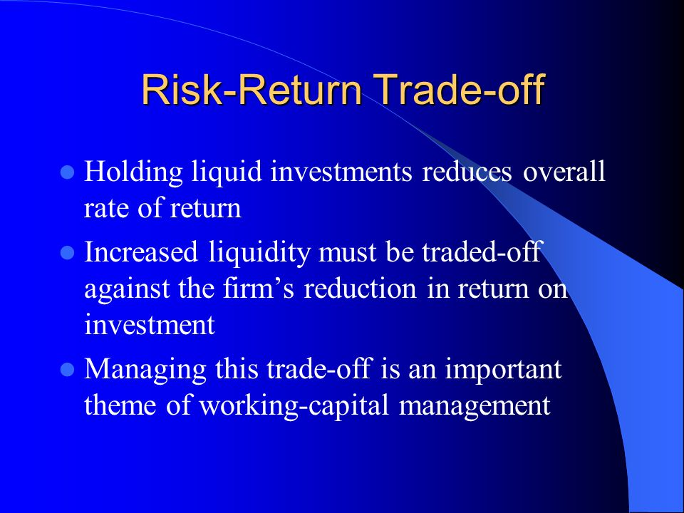 Risk-Return Trade-off