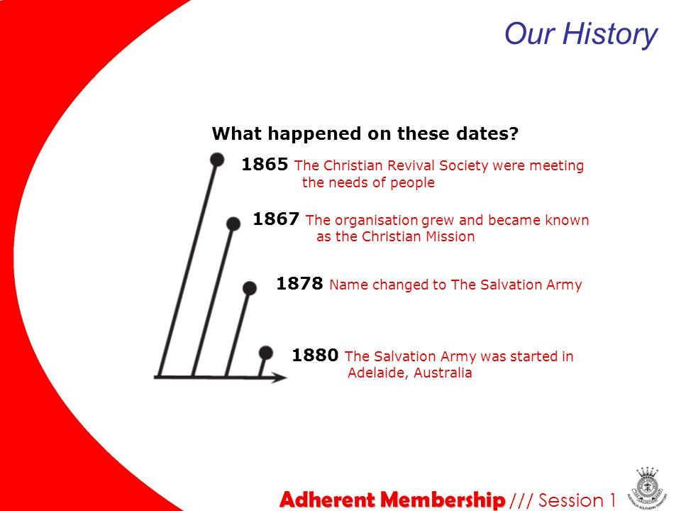 Our History Adherent Membership /// Session 1