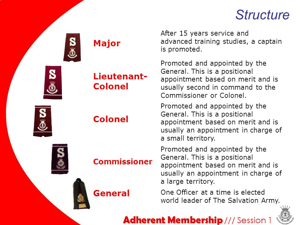 Structure Adherent Membership /// Session 1 Major Lieutenant-Colonel