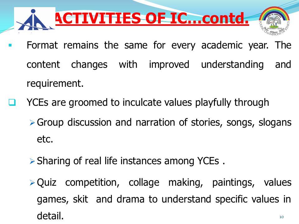 ACTIVITIES OF IC…contd.