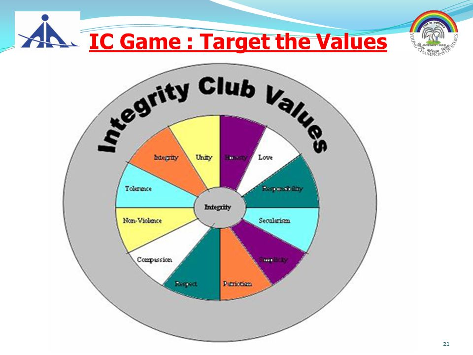 IC Game : Target the Values