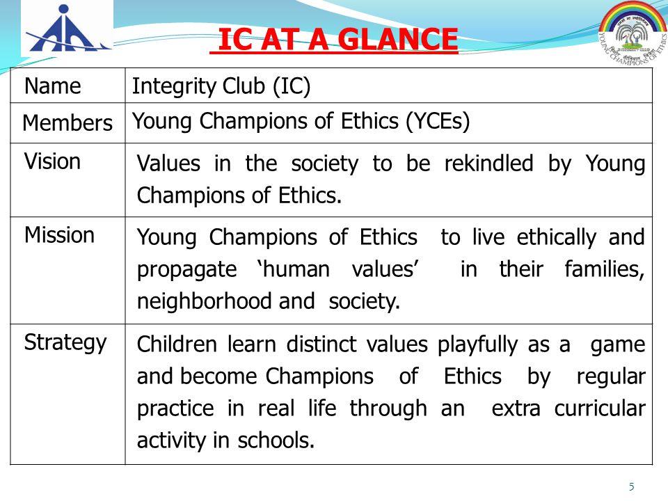IC AT A GLANCE Name Integrity Club (IC) Members