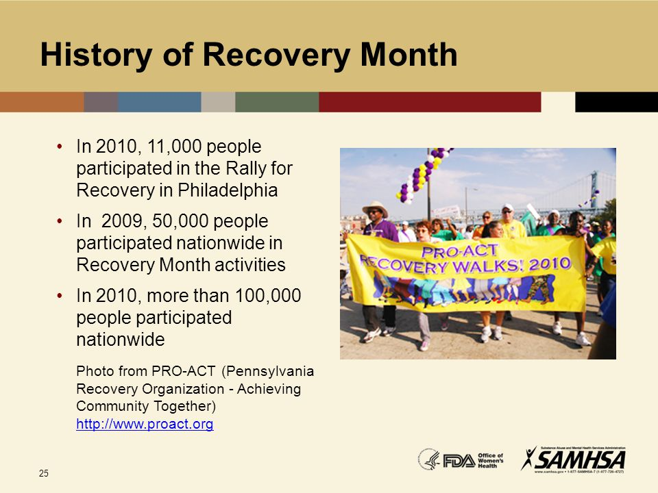 History of Recovery Month