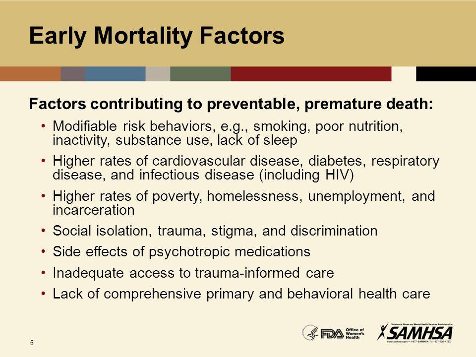 Early Mortality Factors