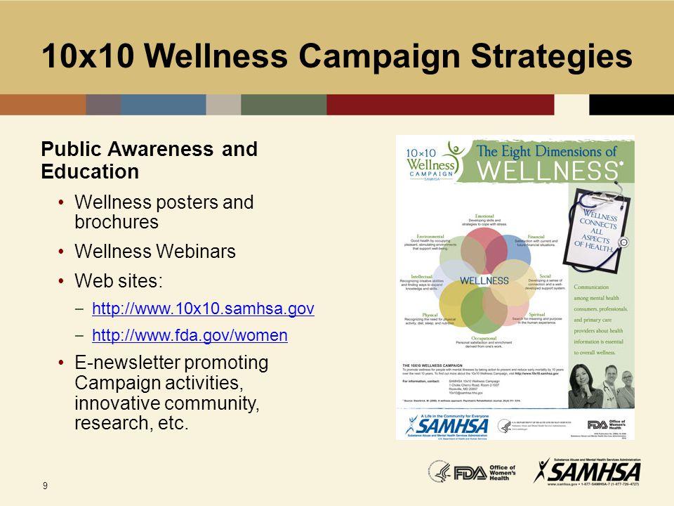 10x10 Wellness Campaign Strategies