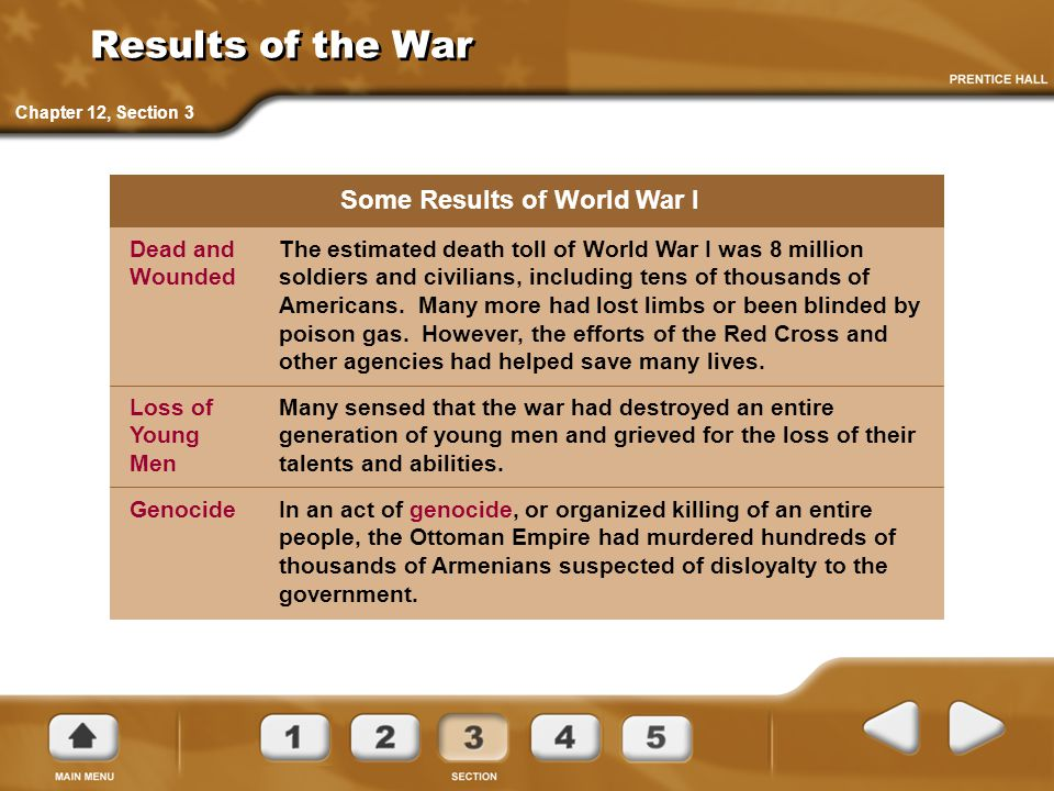 Results of the War Some Results of World War I