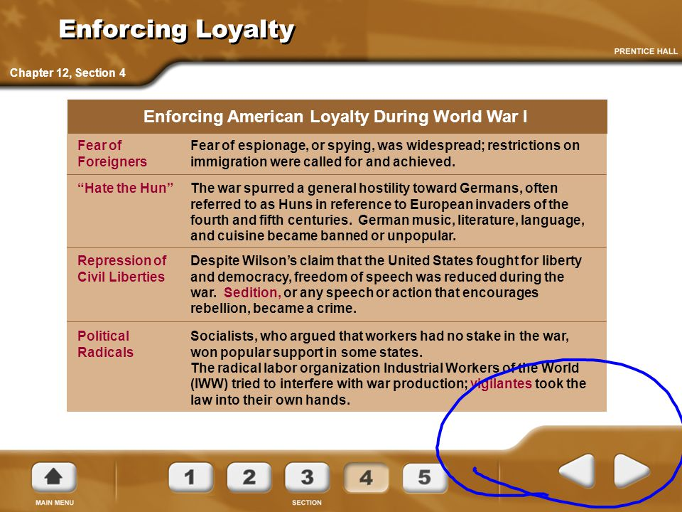 Enforcing Loyalty Enforcing American Loyalty During World War I