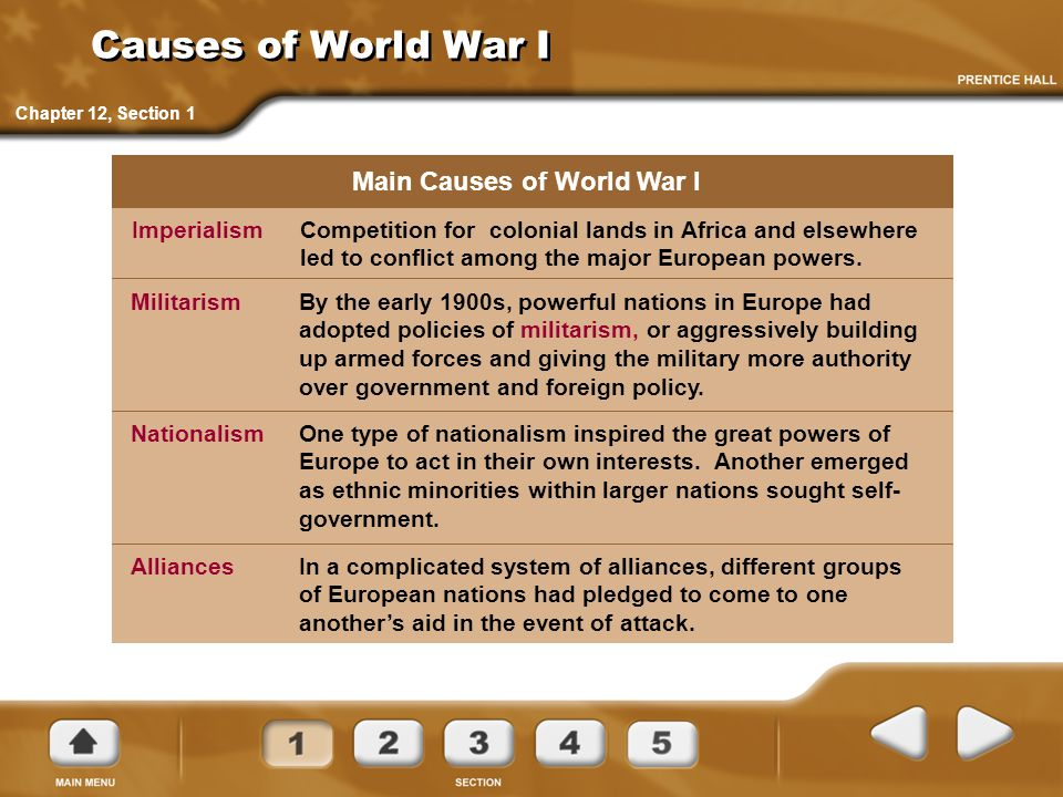 Causes of World War I Main Causes of World War I