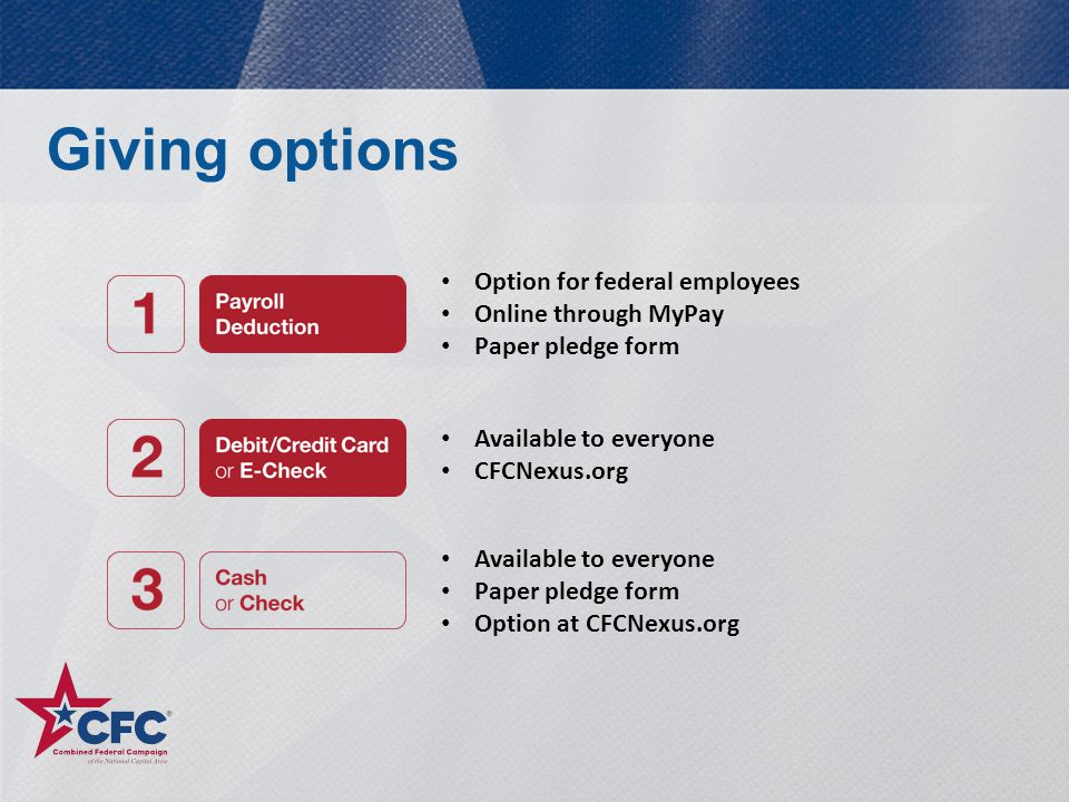 Giving options Option for federal employees Online through MyPay
